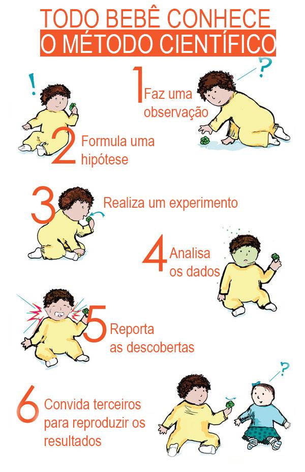 Todo-bebê-conhece-o-método-científico-1