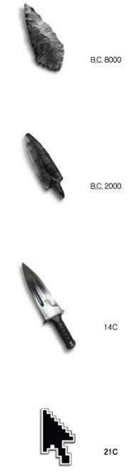 Evolução das armas