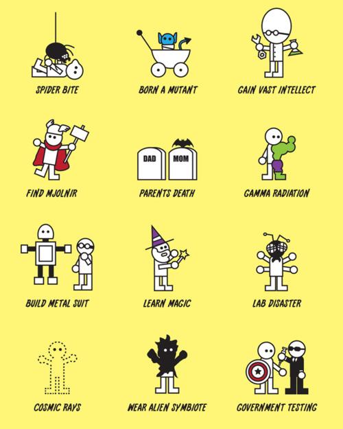 como se tornar super heroi nerdpai