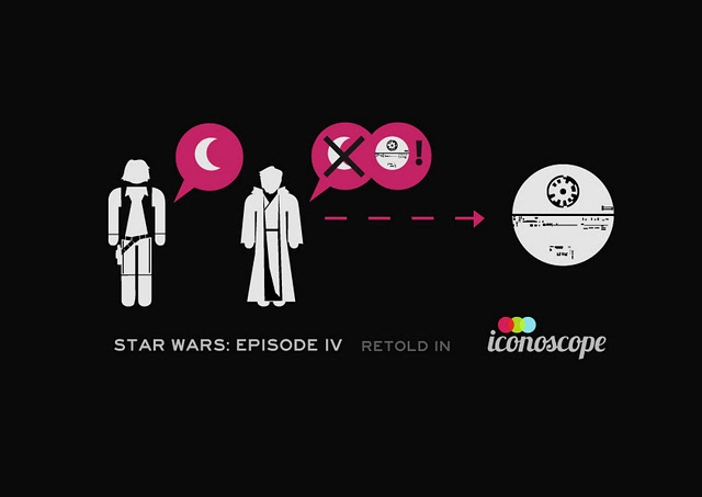 star wars iconoscope 4