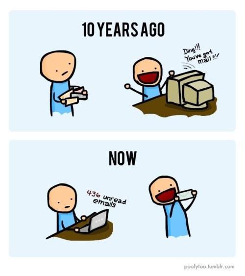 e-mail antes e agora