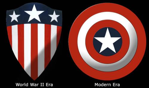 escudos do capitão america