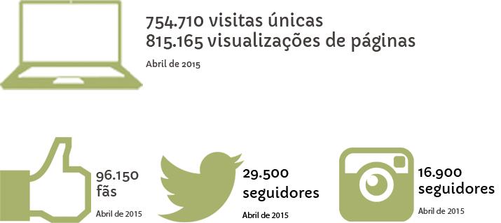 mediakit-social-abril-2015