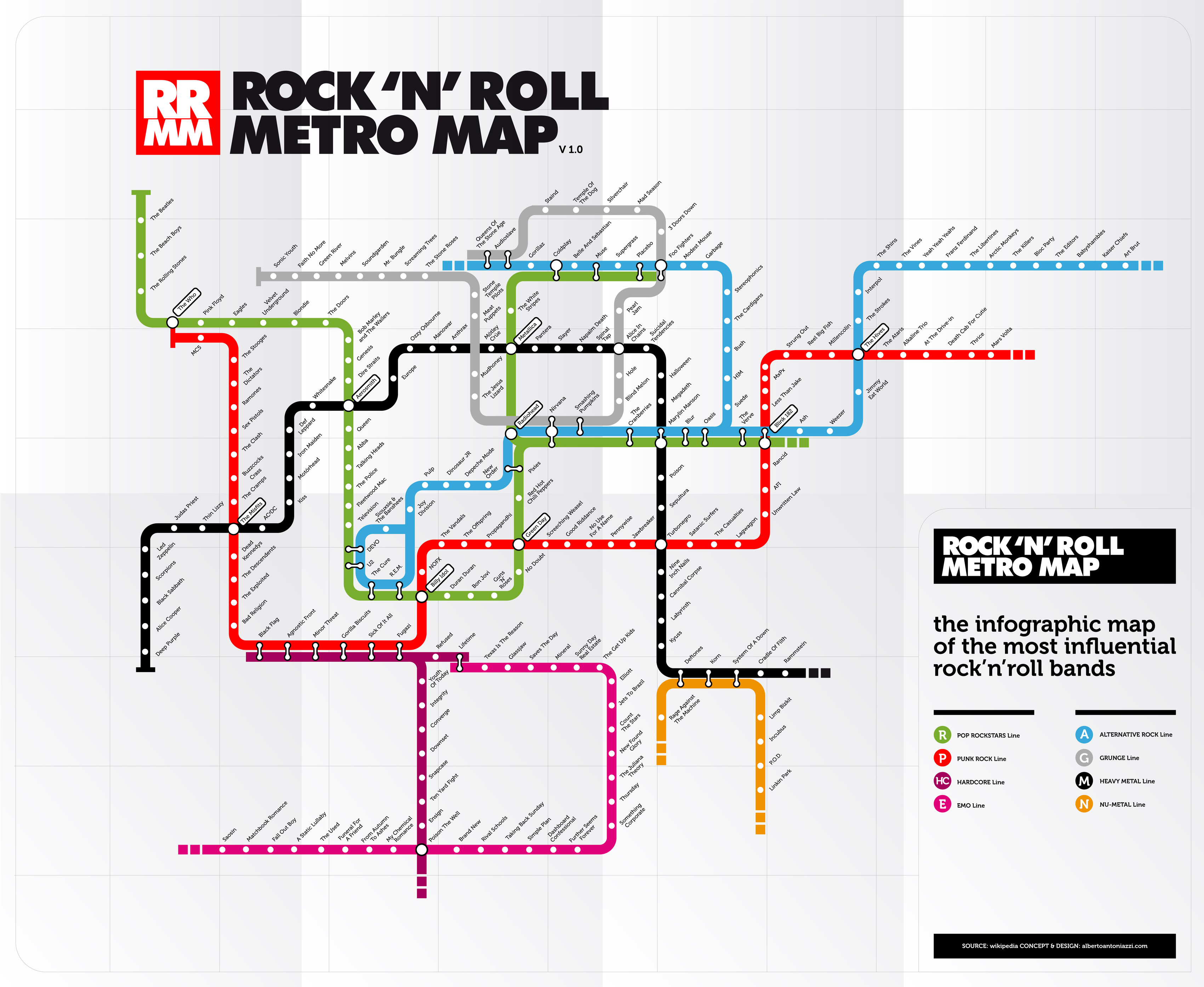 metro do rock roll dia mundial do rock 13 de julho