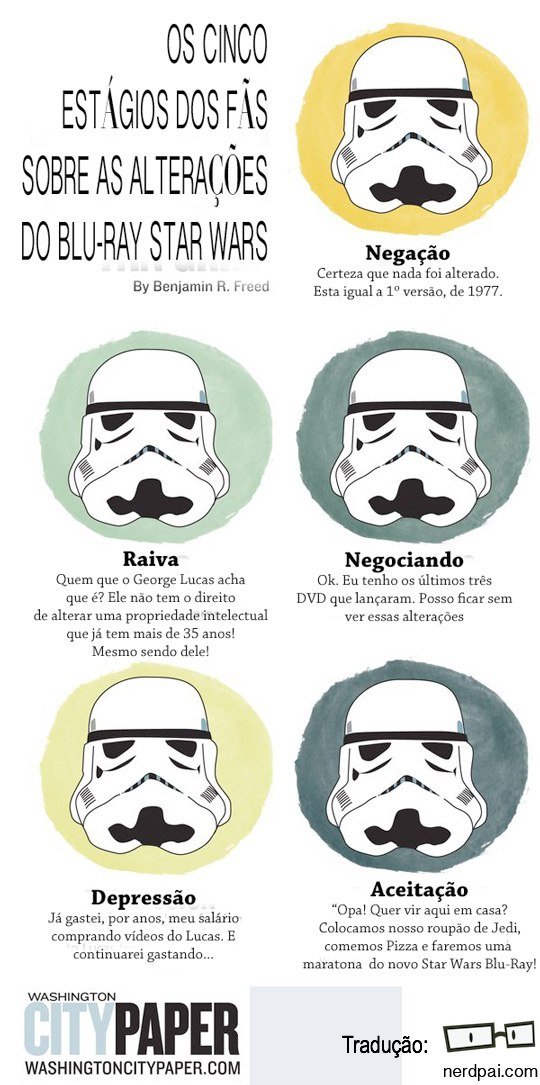 CINCO-ESTAGIOS-STAR-WARS