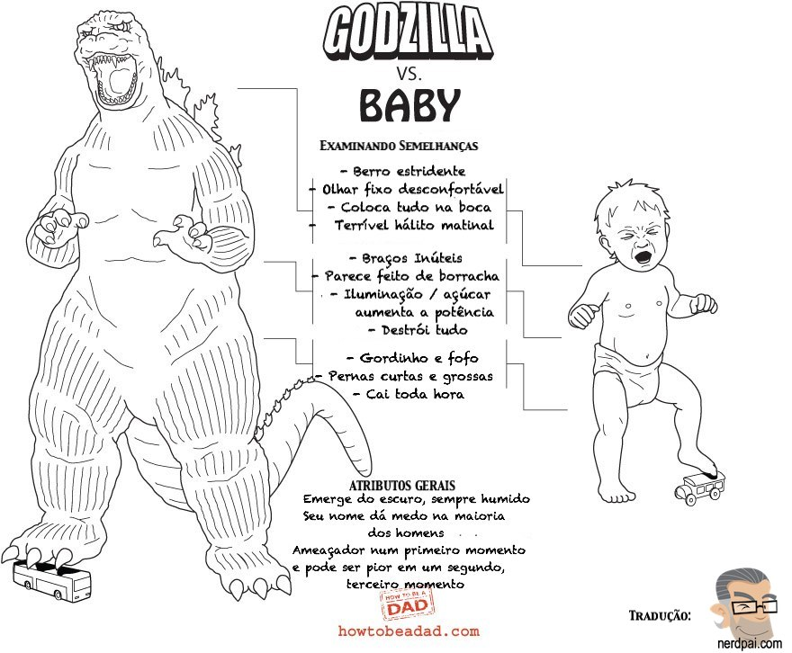 Godzilla X Bebê