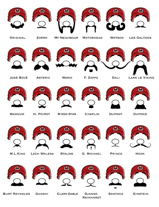 Os bigodes do Mario