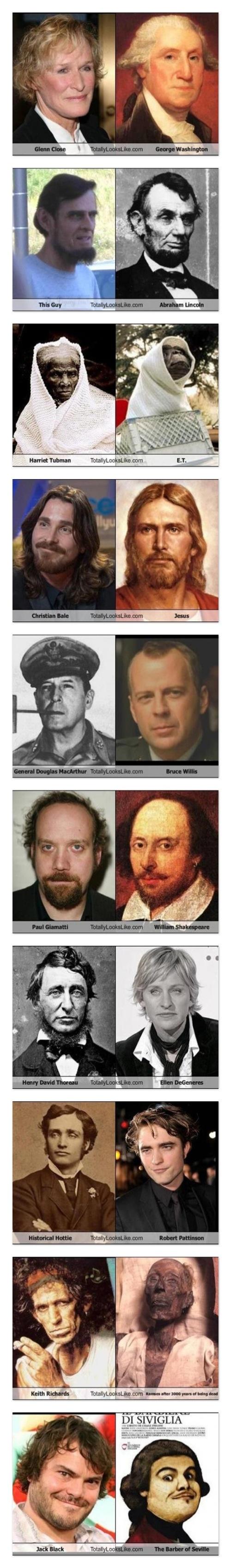 Celebridades que parecem com Personagens Históricos