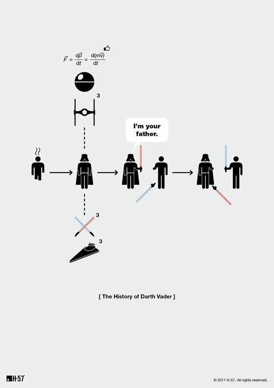 Da vida à morte - A história de Darth Vader