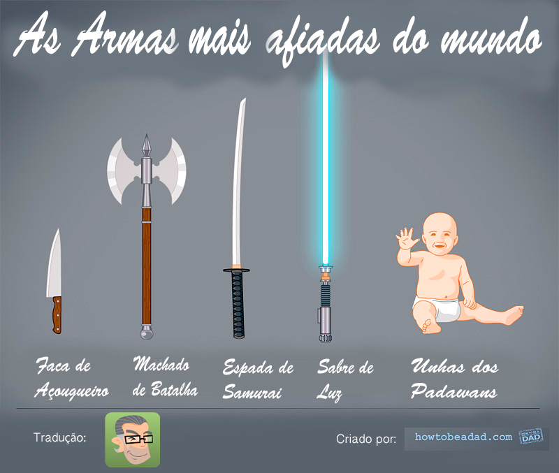as-armas-mais-afiadas-do-mundo