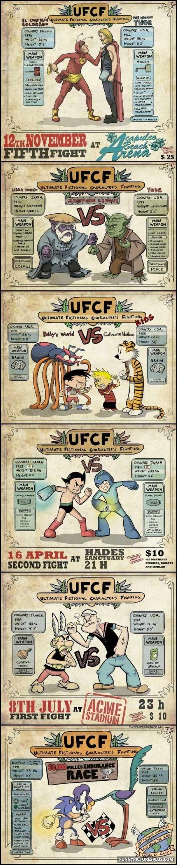 Ultimate Fictional Characters Fighting - UFC dos Desenhos Ficção Thor e Chapolin