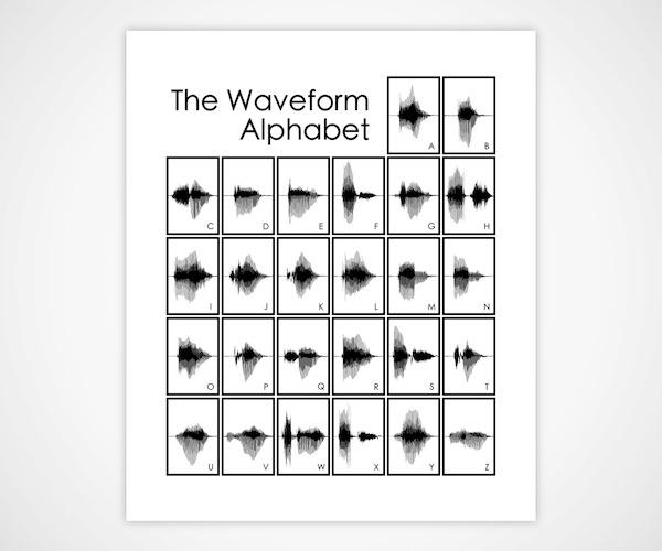 Desenhos com waveform