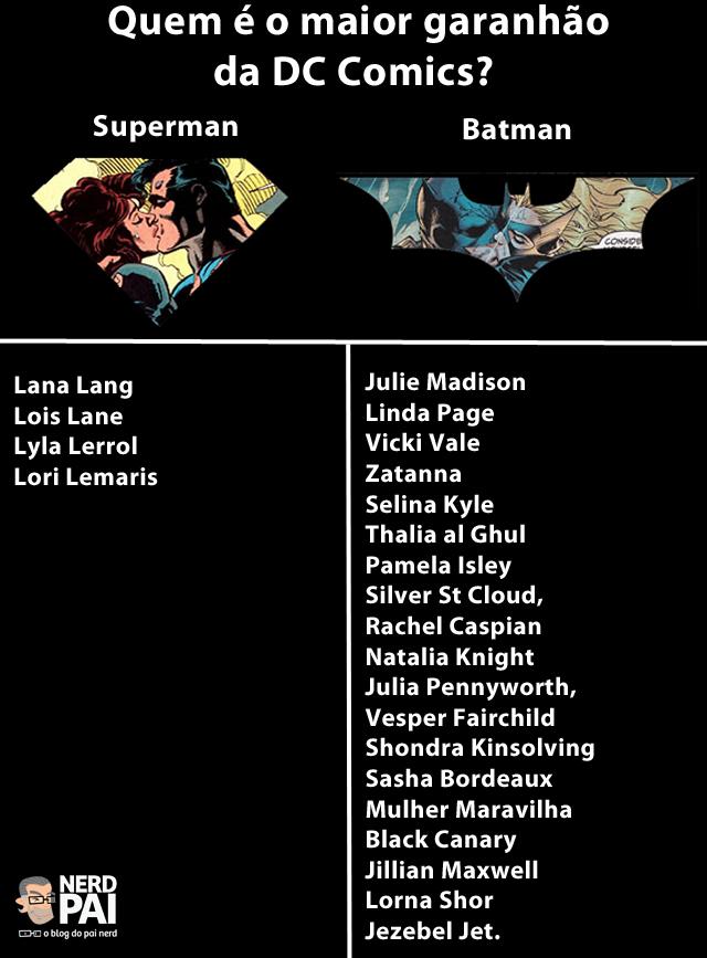 Quem é o maior garanhão da DC Comics Superman Batman Mulheres
