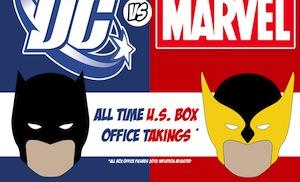 Marvel-Vs-DC-infographic