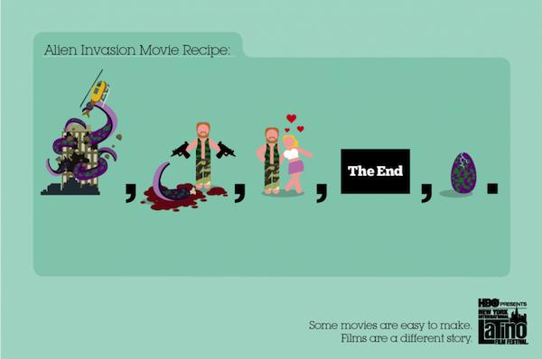 O padrão de Hollywood para o cinema