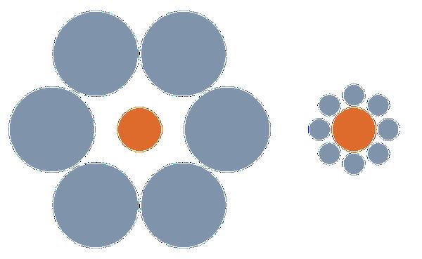 Ebbinghaus-illusion