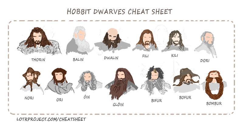 13 anões em O Hobbit