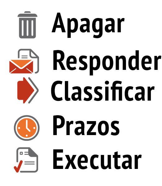 Produtividade com email - Inbox zero 01