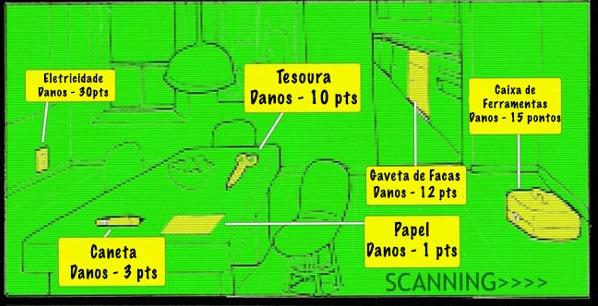 Scanner - Poderes do Padawan S