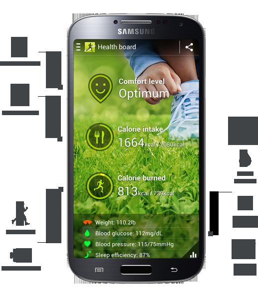 S Health - Galaxy S4