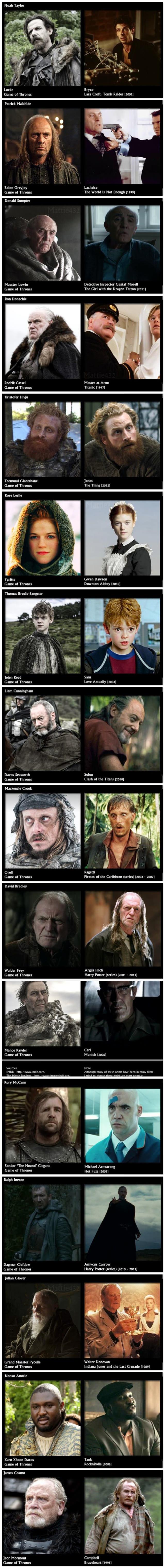Quais filmes os atores de Game of Thornes já fizeram 01