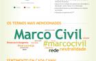 O Marco Civil da Internet nas Redes