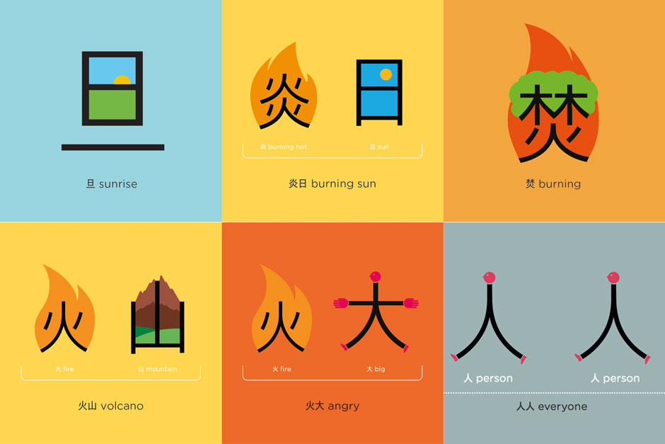 Chineasy-aprender-chines-2