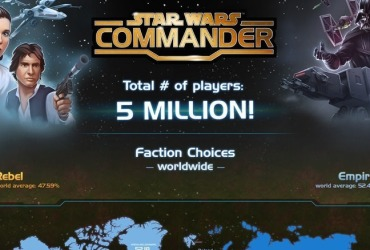 Star Wars Commander 2