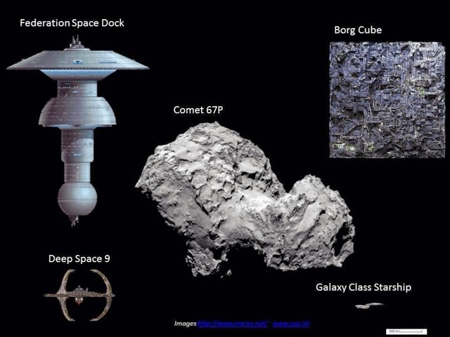 cometa 67P Churyumov-Gerasimenko Rosetta 01