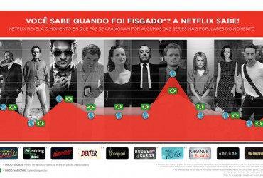 Netflix divulga em que episódio os fãs foram fisgados pelas séries