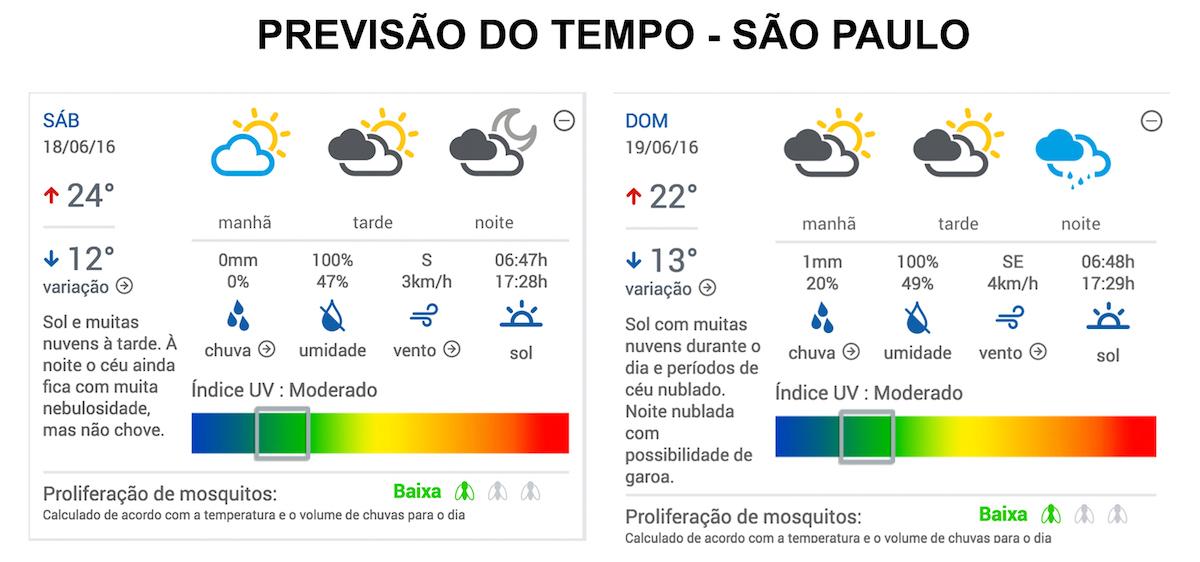 CLIMA-SAO-PAULO-18-E-19-JUNHO