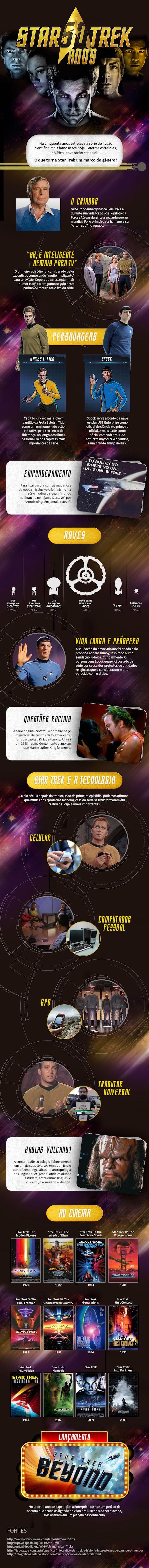 50 anos Star Trek - curiosidades