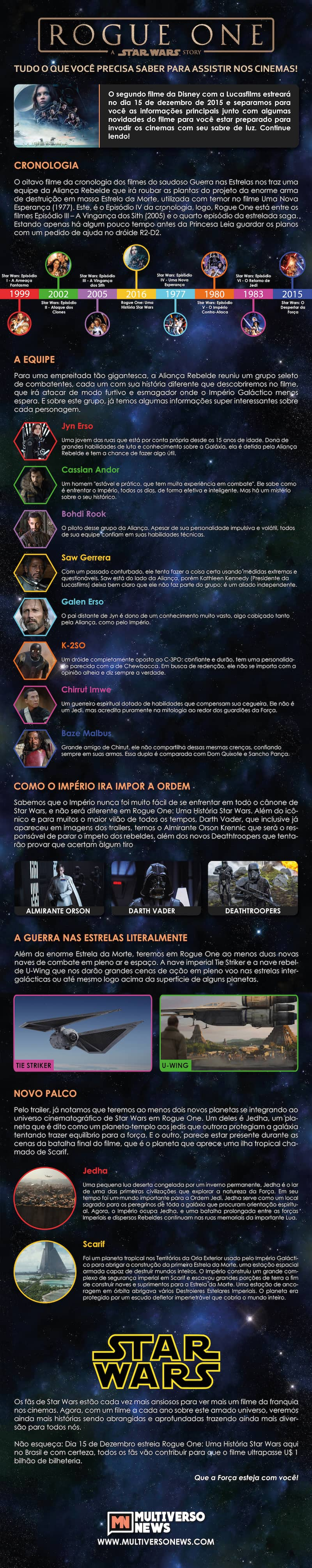 infografico-rogue-one