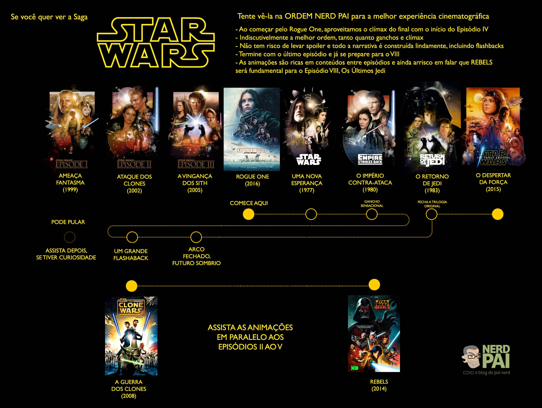 ordem-nerd-pai-para-assistir-star-wars-3